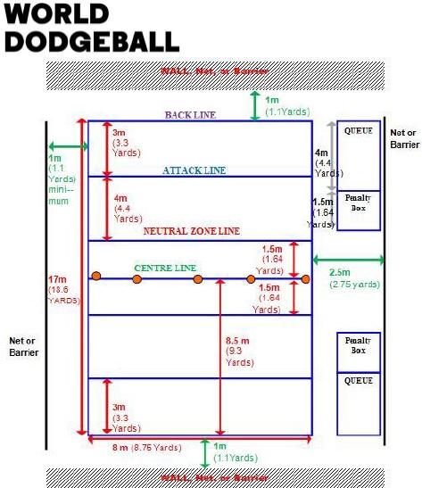 rules australian dodgeball premier league
